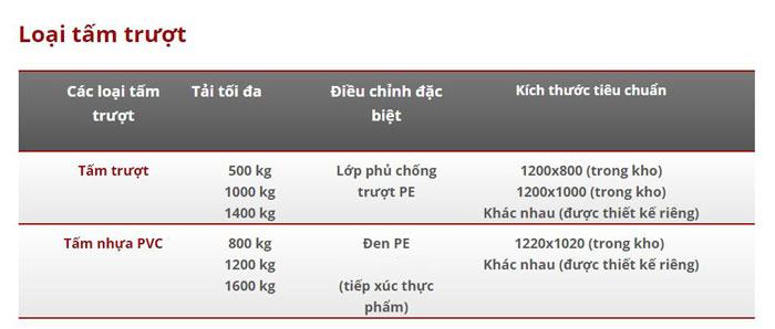 kich-thuoc-tam-truot-slip-sheet